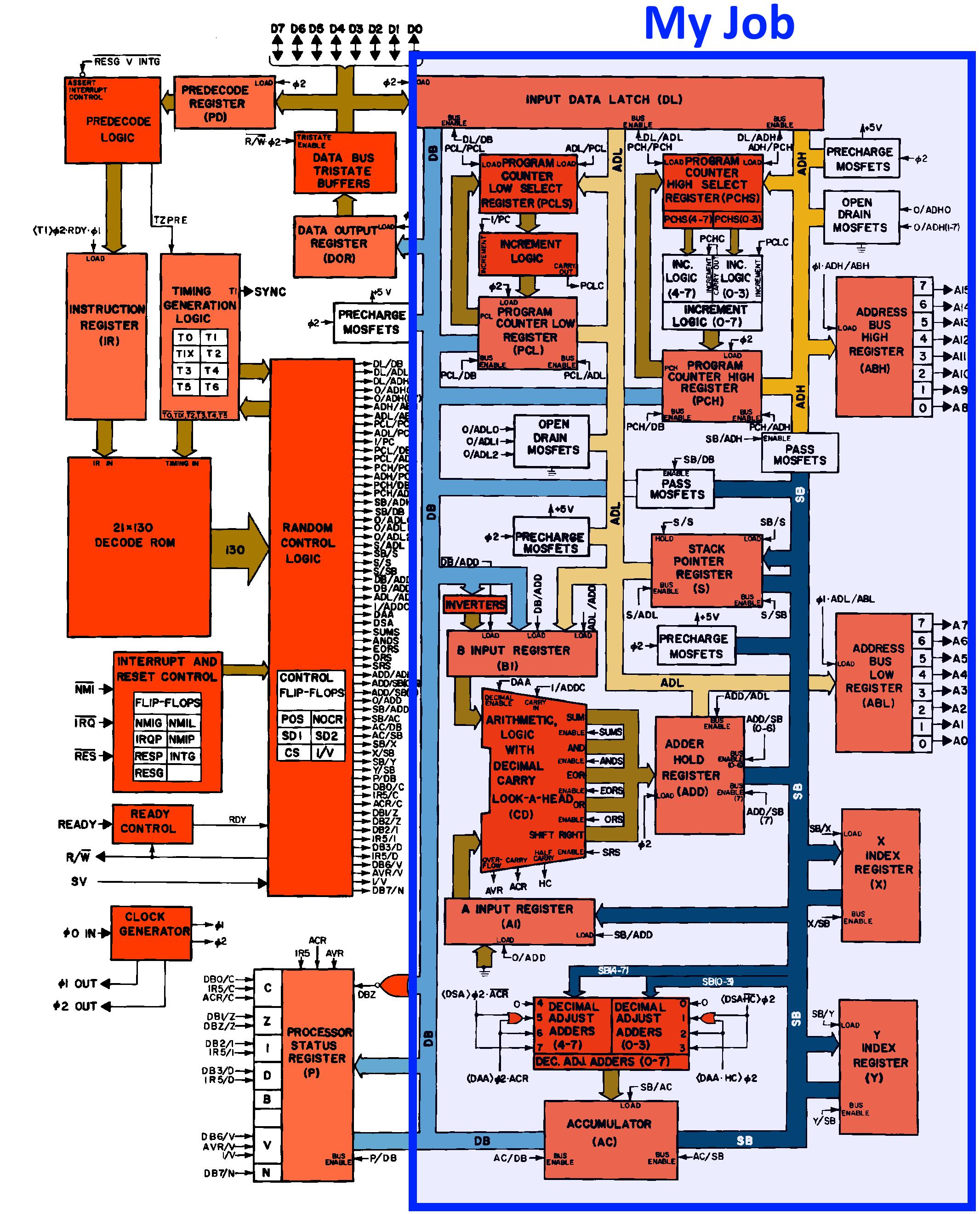 HercuNES – Nintendo Entertainment System on a FPGA – Ryan Price